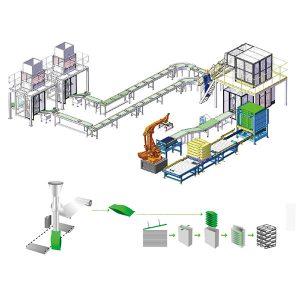 Línia de paletització secundària de producció d'embalatge